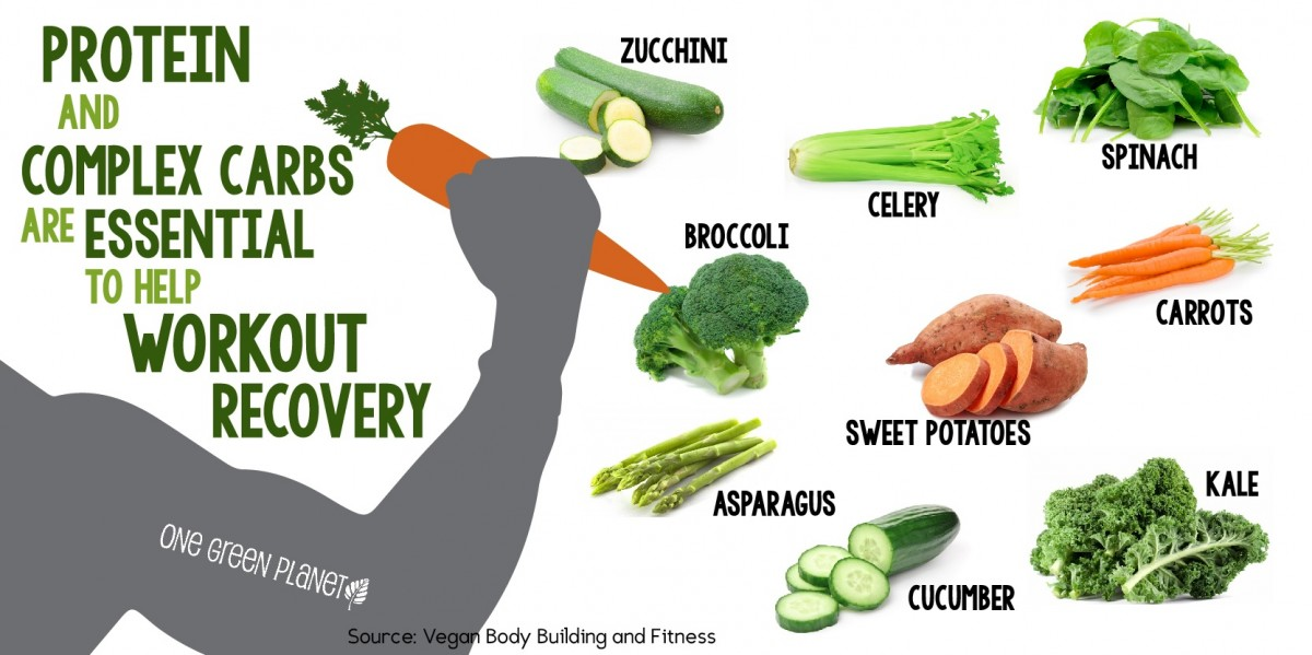 Go Beyond Whey Protein! Tackle Post-Workout Recovery With These 10 Healthy Veggies Instead