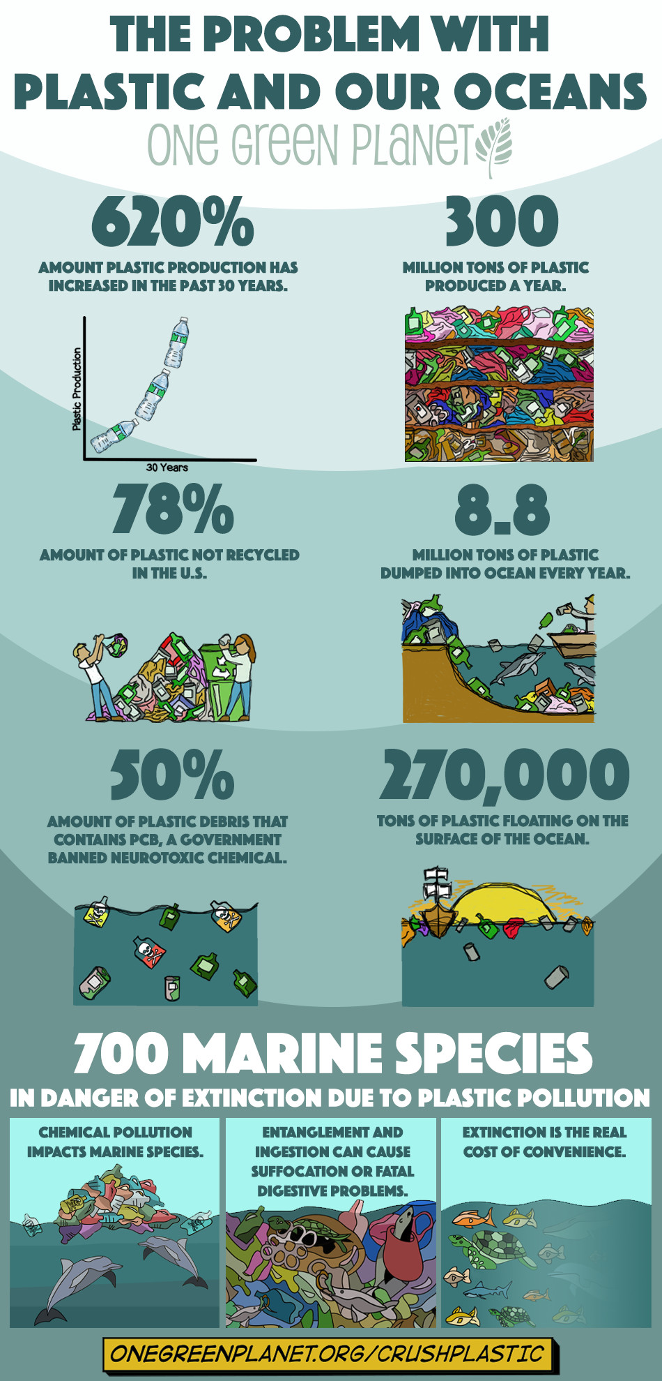 (new)crushplastic_infographic