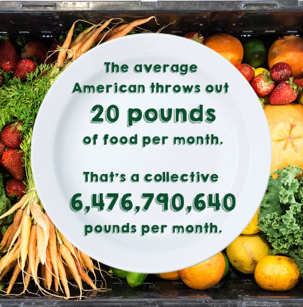 One Stat About How Much Good Food Gets Thrown Out Every Year Will Inspire You to Act