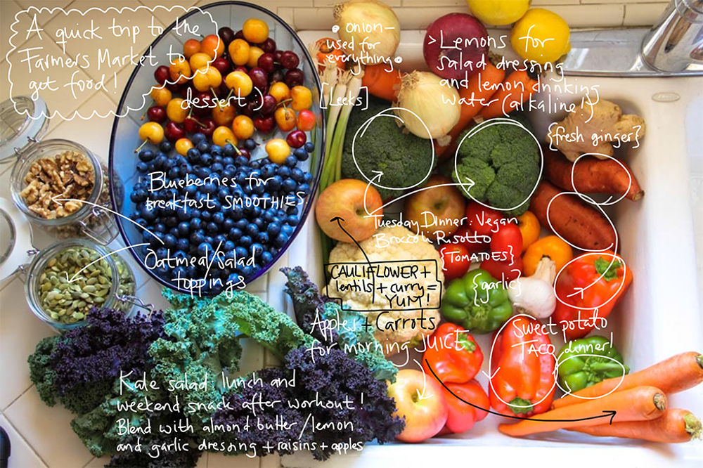 What is Clean Eating and How You Can Do it