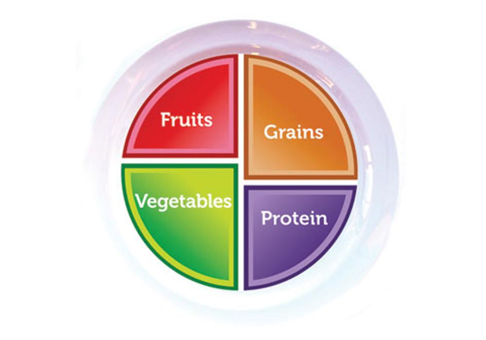 USDA's MyPlate Re-Imagined Vegan Style