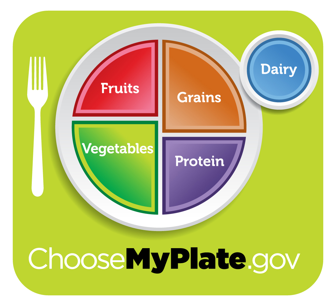 """What the USDA Food """"MyPlate"""" Has All Wrong"""