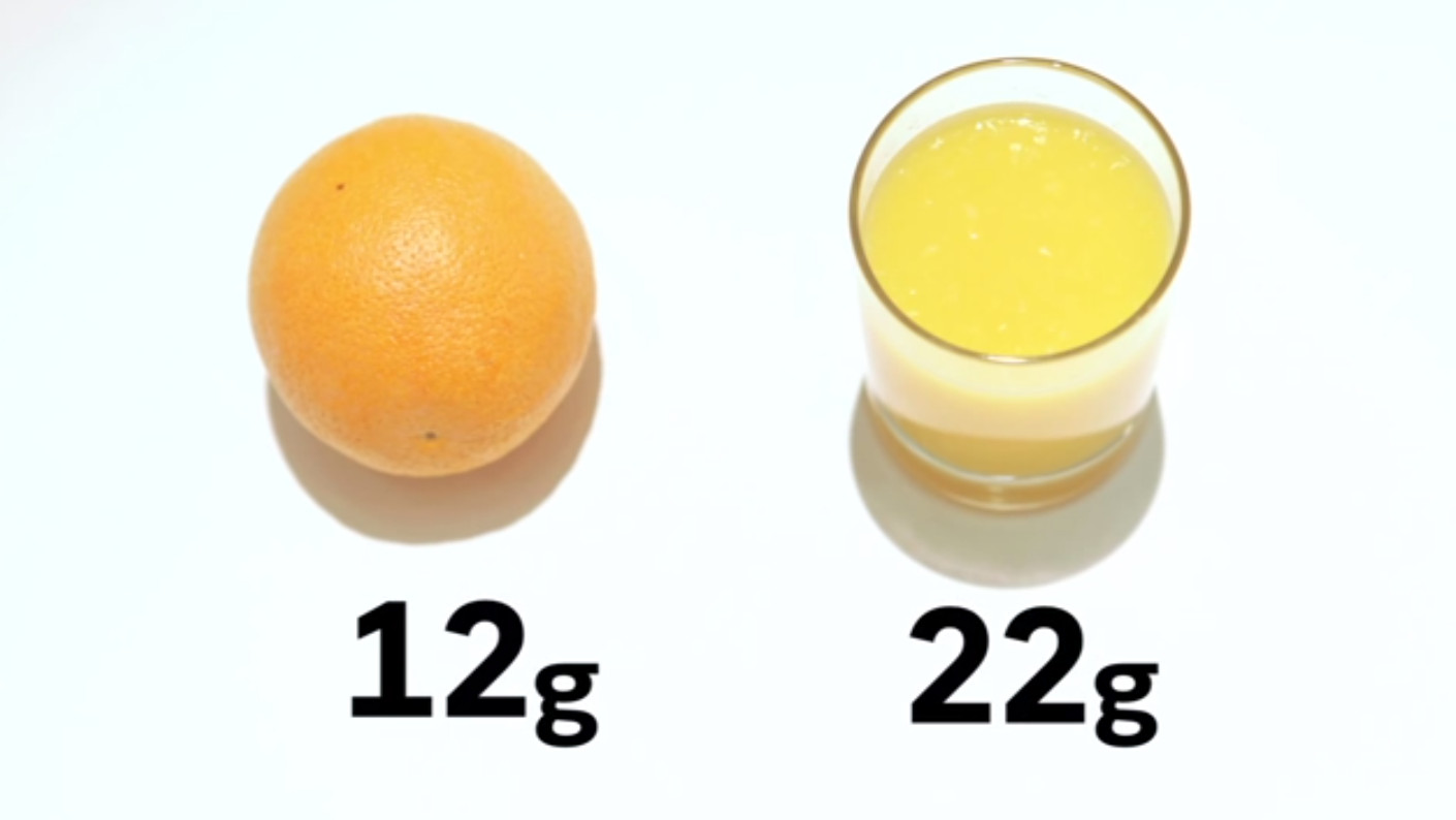 The Real Difference Between Natural and Added Sugars Will Blow Your Mind