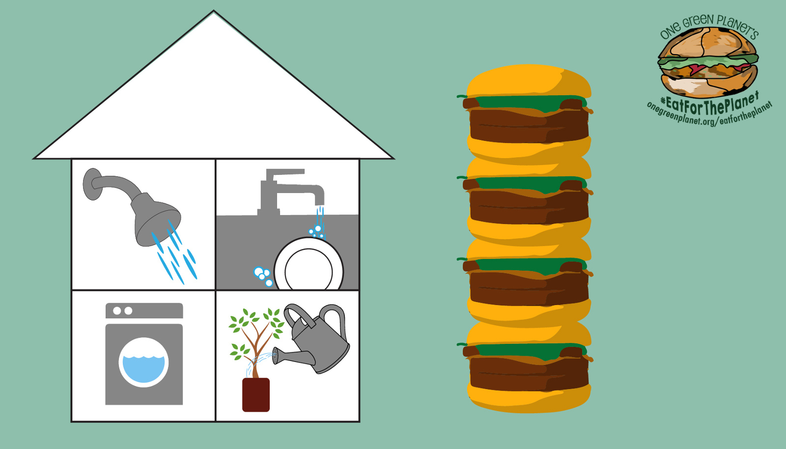 You Can Save 200,000 Gallons of Water a Year With One Simple Choice