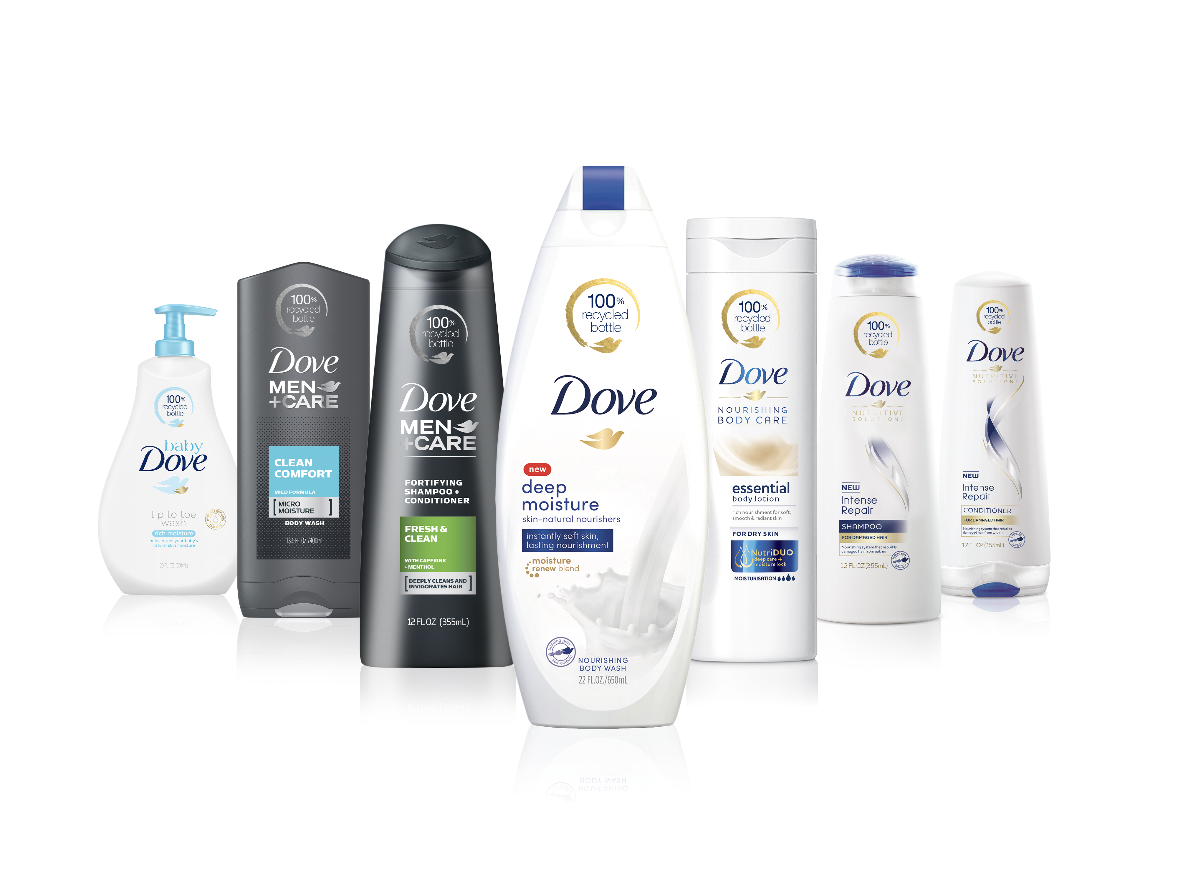 Dove Product Line up