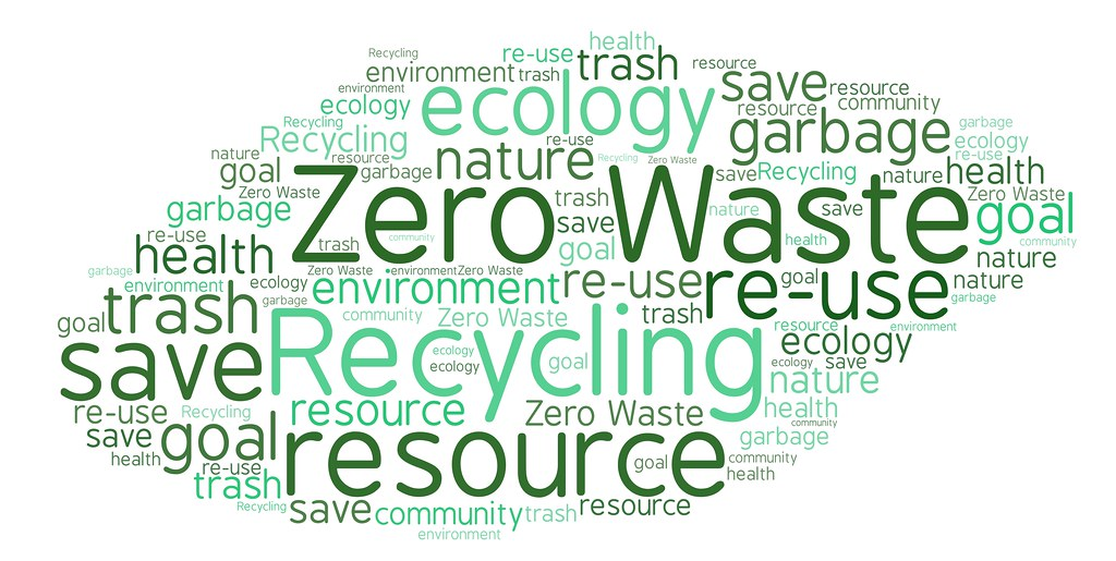 zero waste word bubble