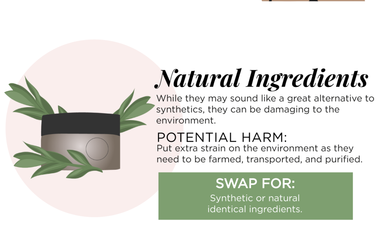 natural ingredients infographic