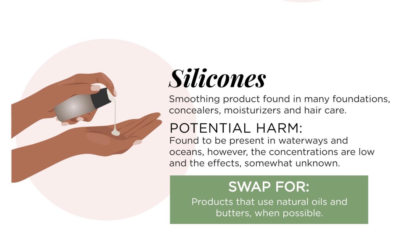 silicones infographic