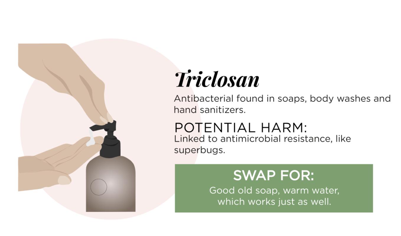 triclosan infographic
