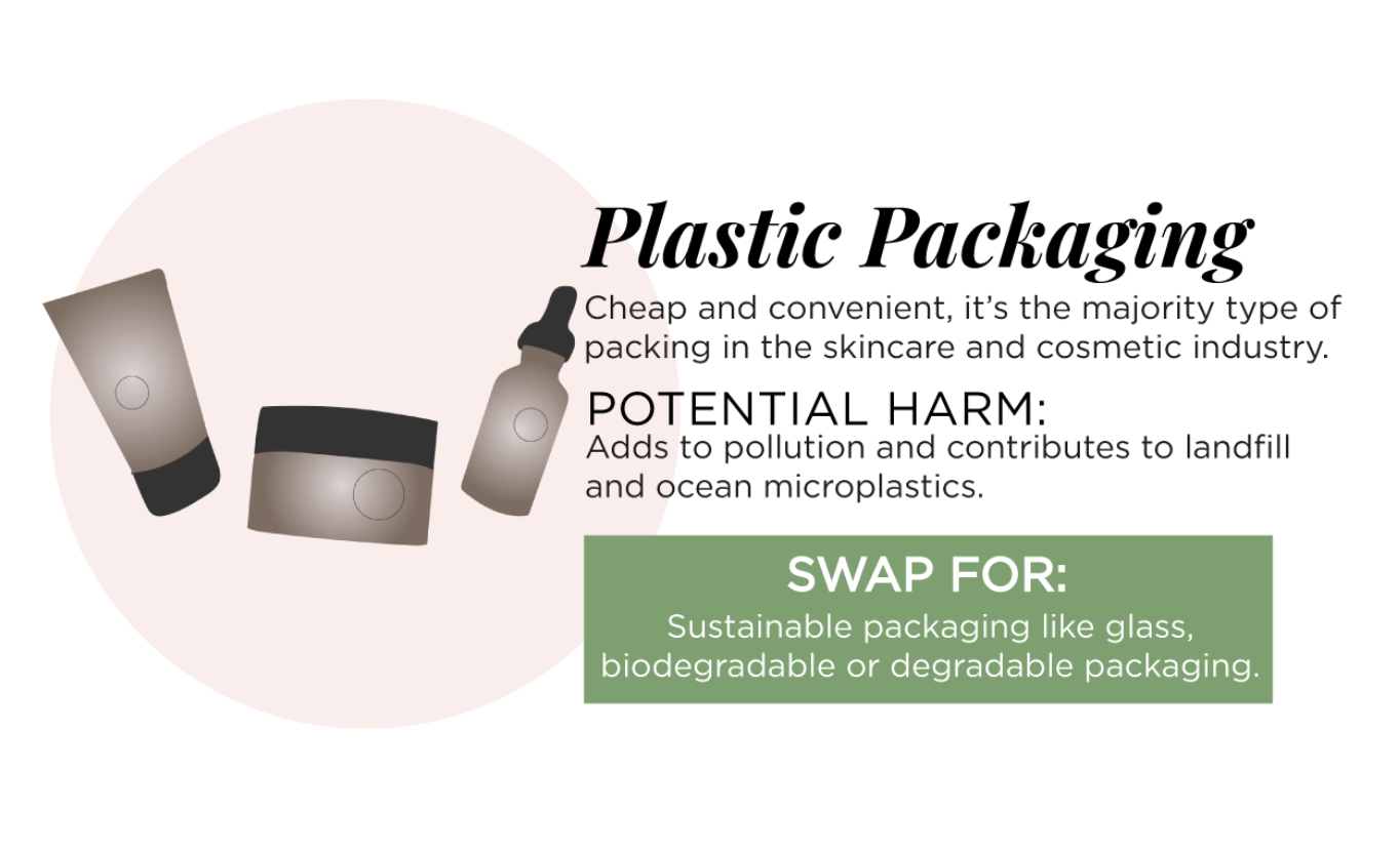 plastic packaging infographic